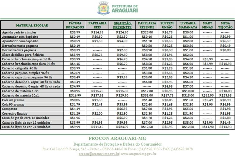 e41a78047c Prefeitura Municipal de Araguari